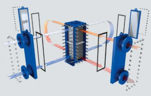 Kelvion Fully Welded PHE 300x191 - Plate Heat Exchangers