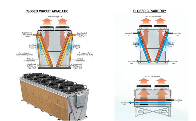image 2020 02 11T07 36 07 798Z - Classification of cooling towers